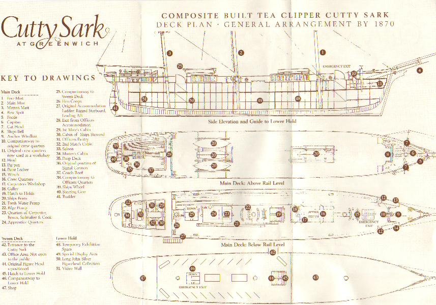 Wooden Boat Plans Book Aplan